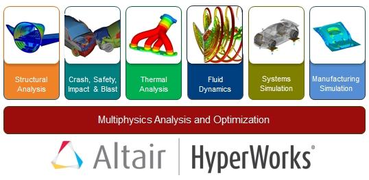 altair_hyperworks_cozum_yetenekleri