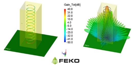 ALTAIR FEKO - Dizi anten tasarımı