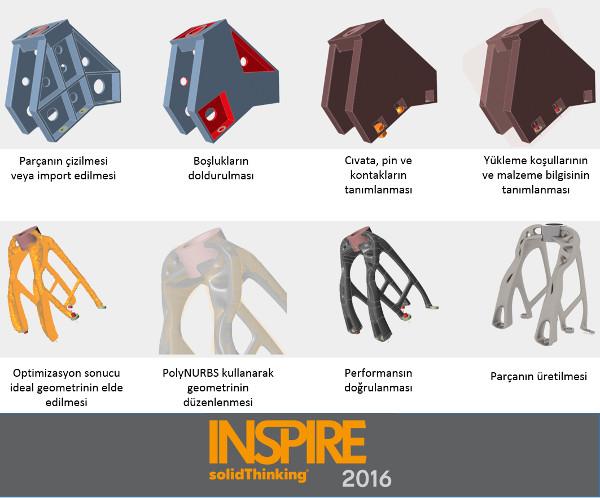 solidThinking Inspire 2016  Proses Adımları