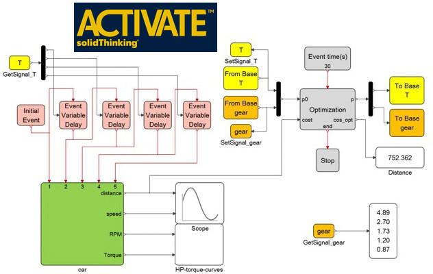 solidThinking Activate - 1D Sistem Modelleme Yazılımı