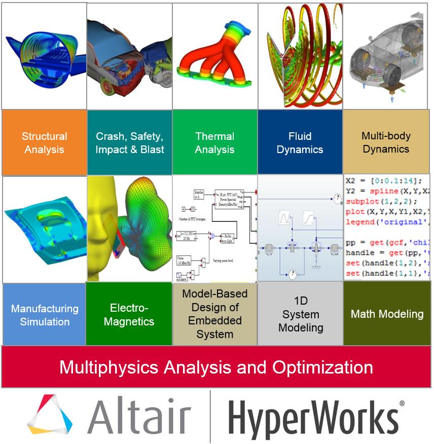 ALTAIR HyperWorks Çözümleri
