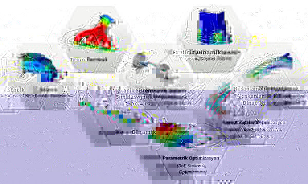 Ücretsiz HyperWorks Öğrenci Versiyonu