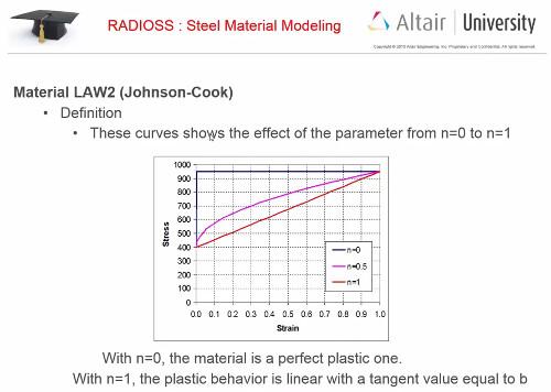 ALTAIR RADIOSS explicit sonlu elemanlar çözücüsü