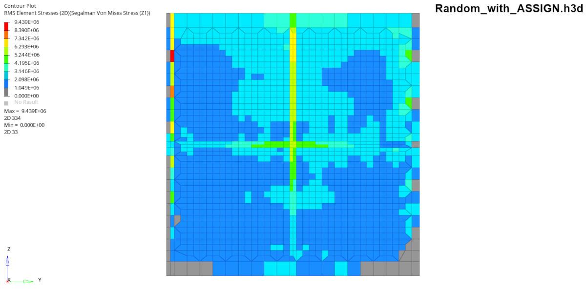 OptiStruct psd random analiz sonucu