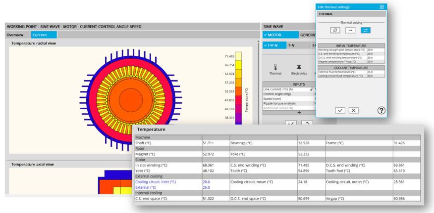 Altair FluxMotor termal analiz