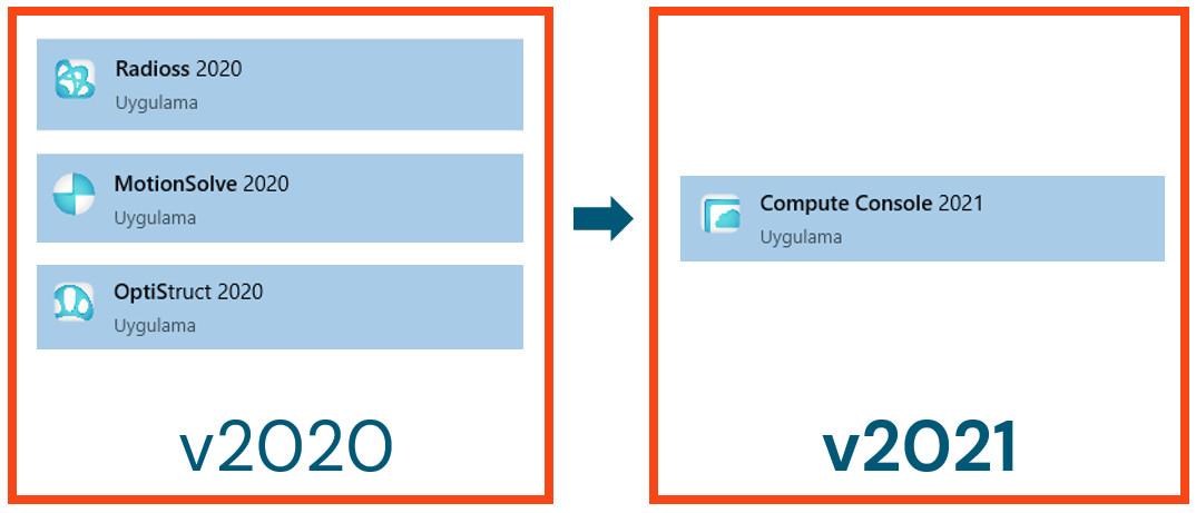 Solver Run Manager uygulaması geliştirilip birleştirilerek 2021 versiyonunuda Compute Console olarak yenilenmiştir.