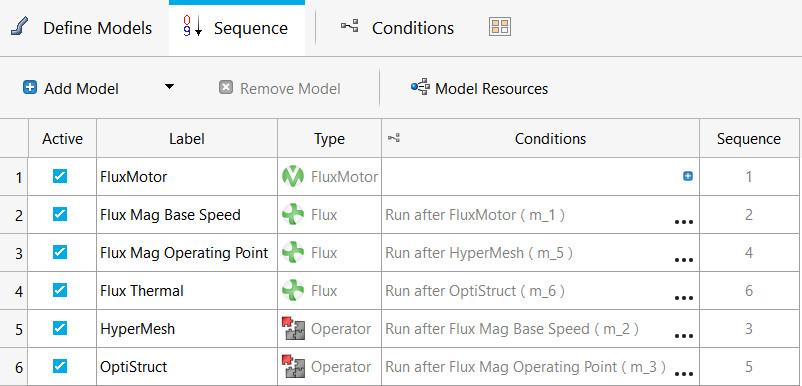 HyperStudy model çalıştırma sırası