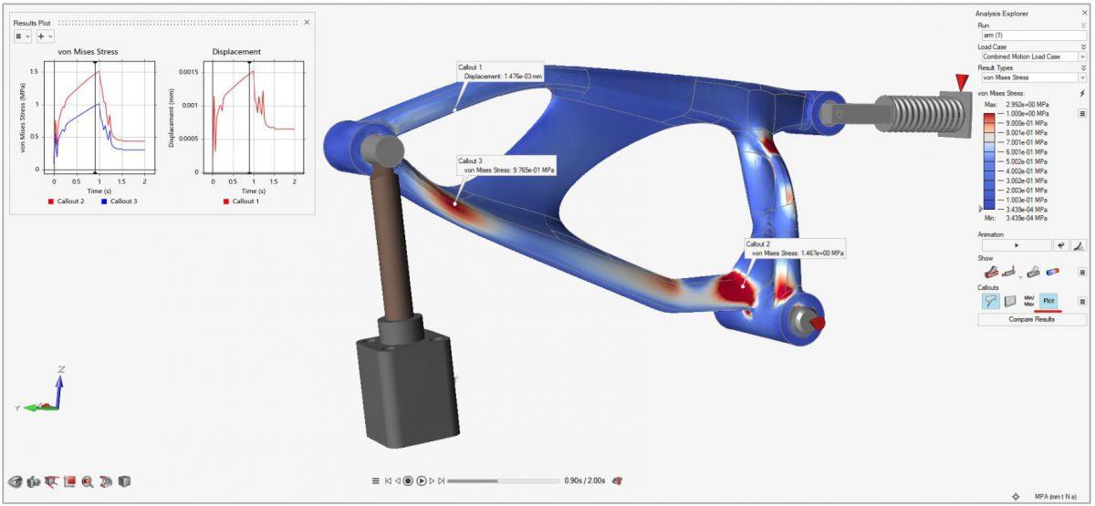 Altair Inspire Motion Analiz sonucu callout plot seçeneği