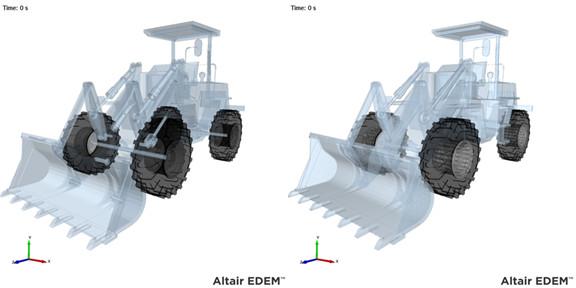 Altair EDEM cad import ve render geliştirmeleri