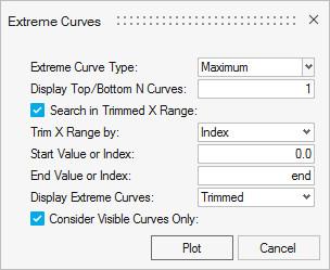 Extreme Curves seçim penceresi