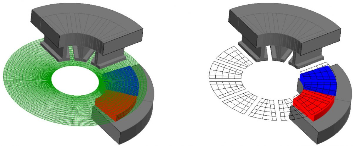 Altair Flux e-motor NVH analizi