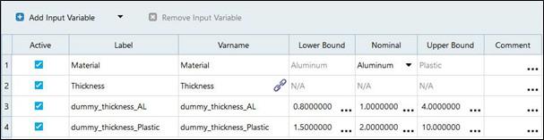 Altair HyperStudy tasarım değişkenleri